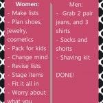 Packing for a Trip – Women vs. Men