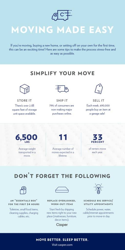 Casper Moving Made Easy Reduce the Stress of Moving