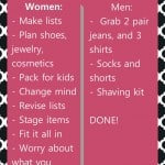 A humorous look at the difference in packing for a trip between men and women.